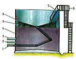 Причины поломки резервуаров для хранения нефтепродуктов