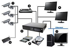 Проектирование, монтаж и обслуживание систем безопасности, общее