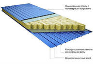 Стеновая сэндвич-панель с наполнителем из минеральной ваты 50 мм