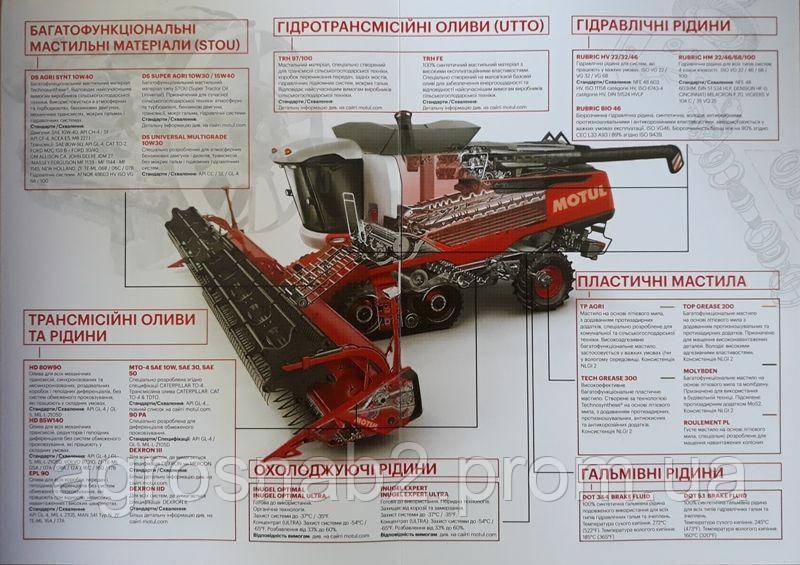 DS SUPER. AGRI 15W40 Моторное масло для сельхозтехники  208л.