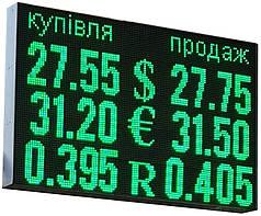 Табло обмен валют ERD-4