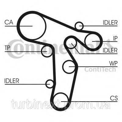 Ремінь ГРМ CONTITECH CT1139 VW T5/ Caddy/Crafter 1.6 TDI-2.0 TDI 09- (160x25)