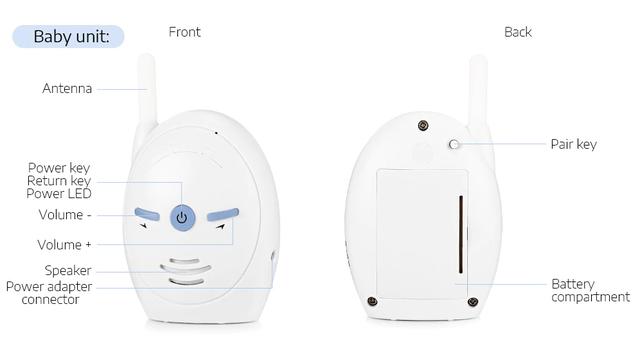 Wireless Digital Audio Baby Monitor