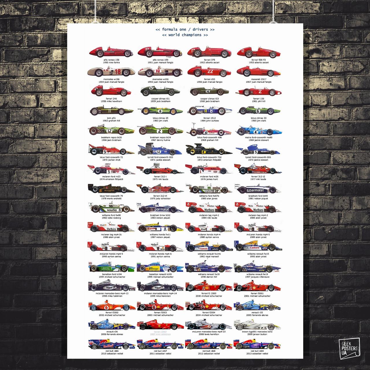 Постер Формула 1, мировые чемпионы 1950-2013 годов. Formula 1, F1, Ф1, гонки, машины, авто. Размер 60x43см (A2). Глянцевая бумага