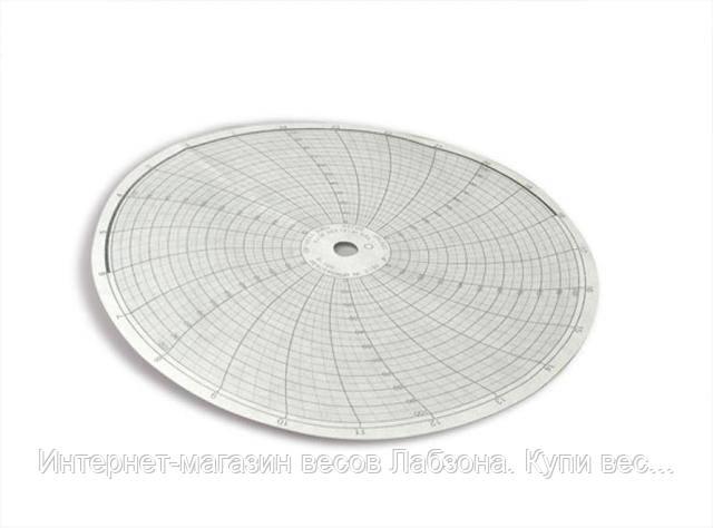 диаграмный диск