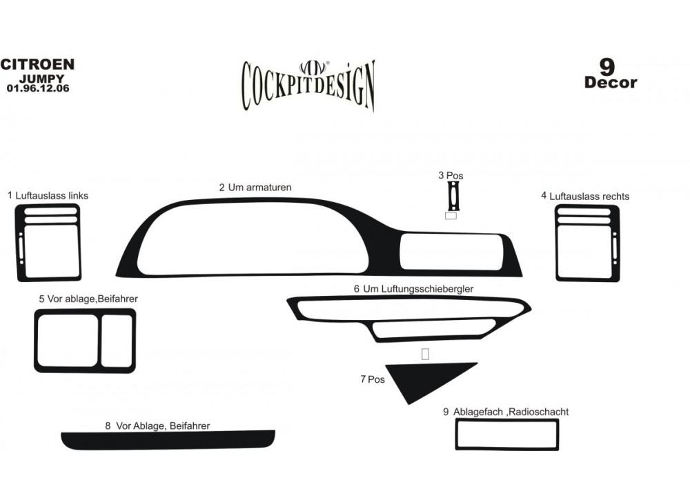 Накладки на панель (Meric) - Peugeot Expert 1996-2007 рр.