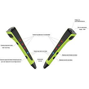 3D Ручка HONYA Model P64, фото 2