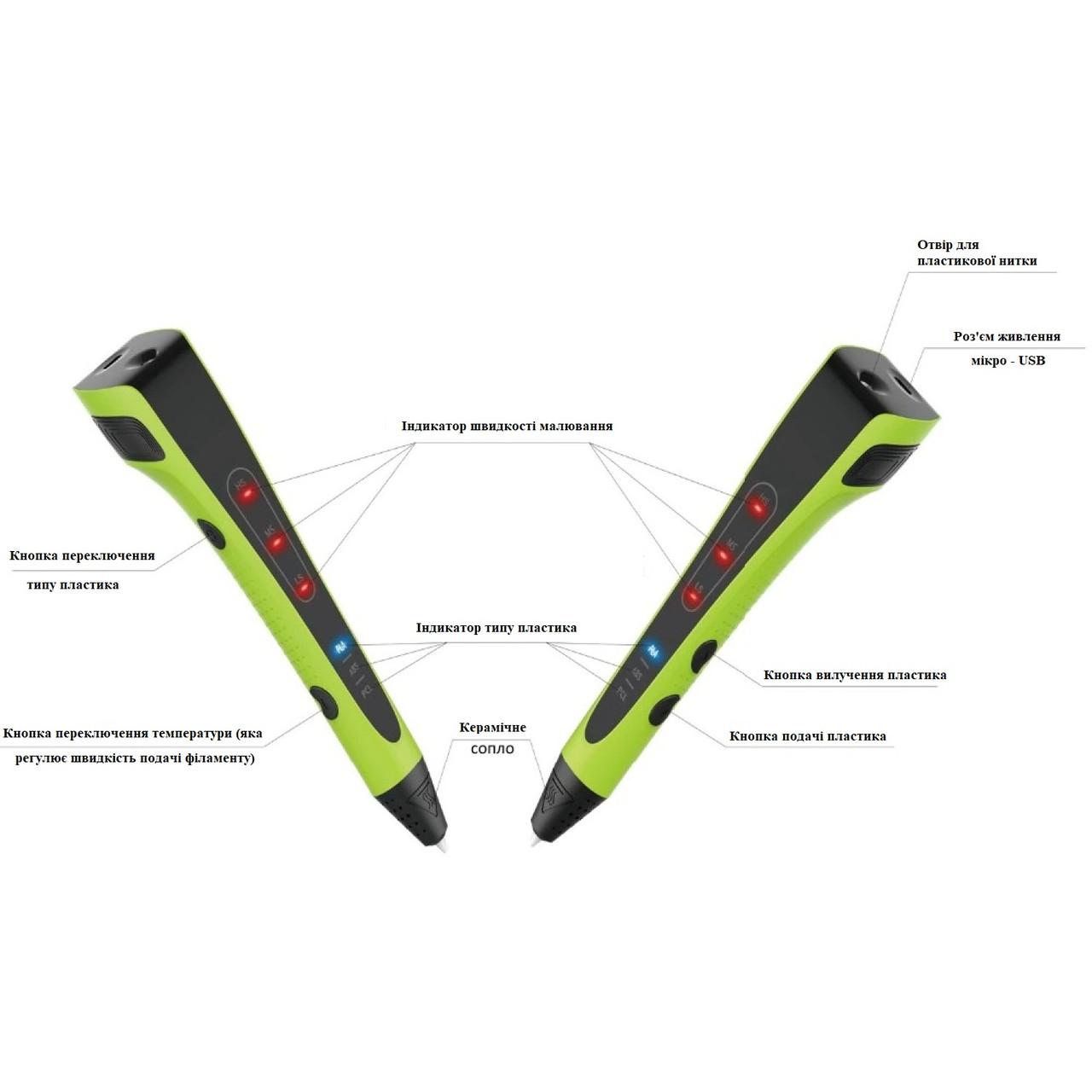 3D Ручка Model P64 Зелена
