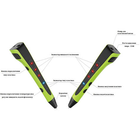 3D Ручка Model P64 Зелена, фото 2