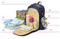 Рюкзаки для мамы