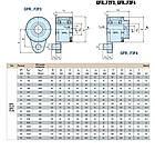 Обгонная муфта GFR130 ( GFRN ) / GL130 / MZEU130, фото 5