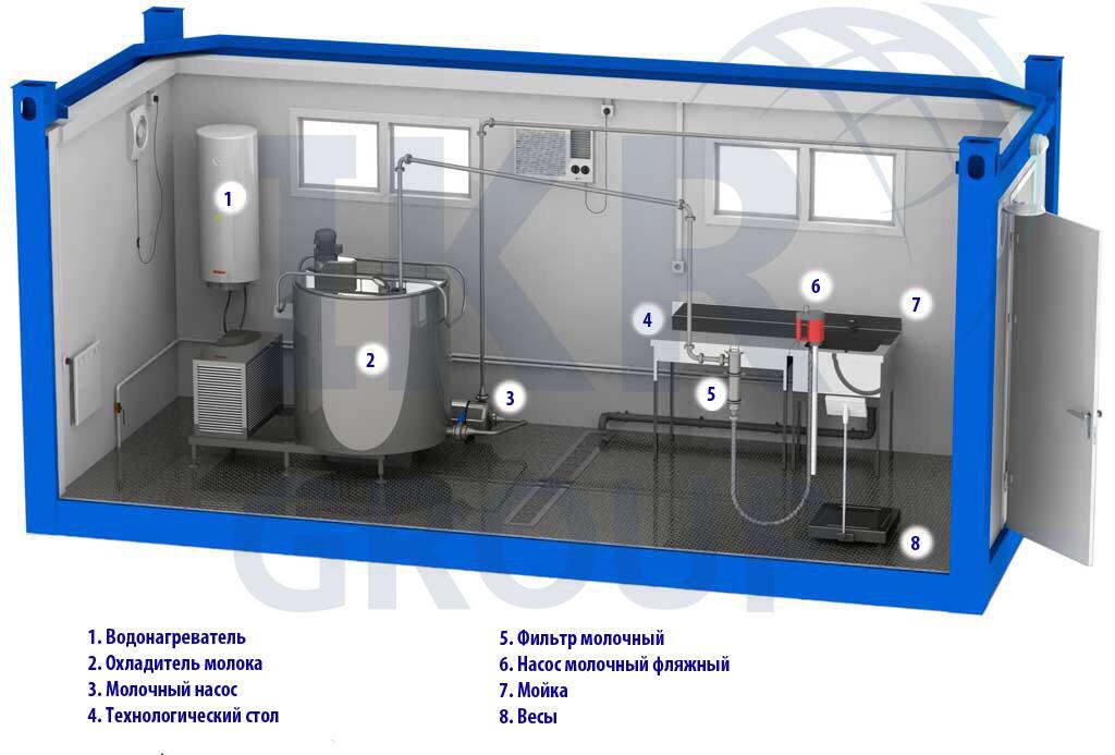 Пункт приемки молока. Молокоприемный пункт для приемки, учета, охлаждения и хранения 1000л молока в сутки