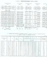 Цепи 4ПР-44,45-836 (4НП-44,45)