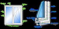 Металлопластиковые окна Steko S 500