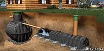 Септики и ёмкости для канализации, автономная канализация, биопрепараты