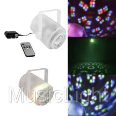 Динамический светодиодный прибор нового поколения HIT MOON