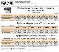 Прайс на цифровое копирование распечатка черно-белых документов