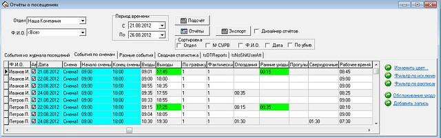Программа учета рабочего времени ZKTime 5.0