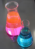 Теплоносители на основе глицерина