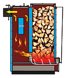 Котел Холмова «ПЛАТИНУМ» с тепловыми панелями 15 кВт, фото 6