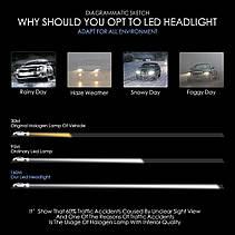 S1-HB4-9006 Светодиодные лампы PULSO LED  25w 4000Lm 6000K CG02 PR4, фото 2
