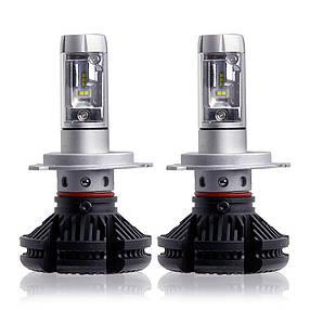 Х3-H1 Світлодіодні автолампи LED CG02 PR5, фото 2