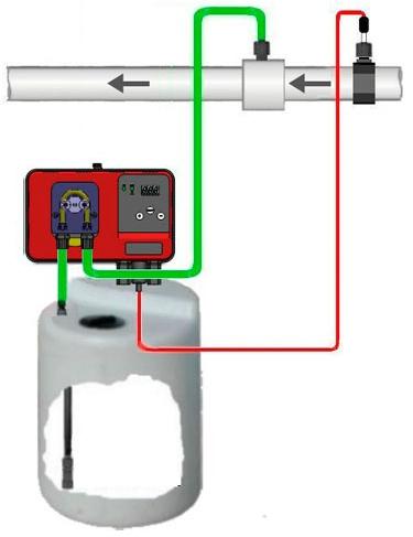 Схема подключения Microdos MP1–pH