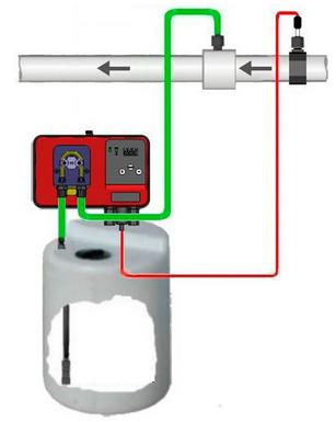Схема подключения Microdos MP1–Rx