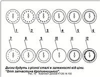 Оригинальные запчасти СУПН  Диск d=6; 34 отв. Н 126.14.425-10 Аппарат выс.