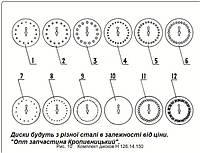 Оригинальные запчасти СУПН  Диск d=4; 14 отв. Н 126.14.425-01 Аппарат выс.