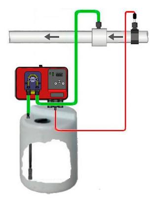 Схема подключения Microdos MP2–pH