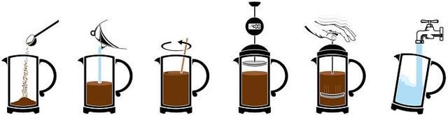 как приготовить кофе в френч прессе дома самому