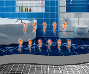 Теплый пол под плитку Thermopads FHMT-150W/1500 (10 м²)
