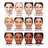 СС-крем It Cosmetics Your Skin But Better™ CC+ Cream with SPF 50+. FAIR., фото 3
