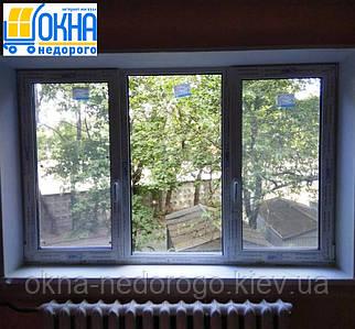 Откосы на окна в Киеве – цены на отделку
