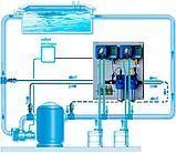 Дозирующая станция Microdos Pool Family 1 (pH 2,4 — Rx 3,5 л/ч), фото 5