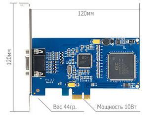 Плата відеозахвату Девлайн Линия PCI-E 4x25 Hybrid IP