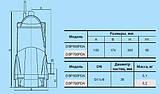 Дренажный насос «Насосы +» DSP 550P, фото 3