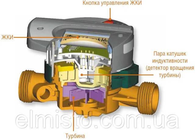 Теплосчетчик Integral-V MaXX
