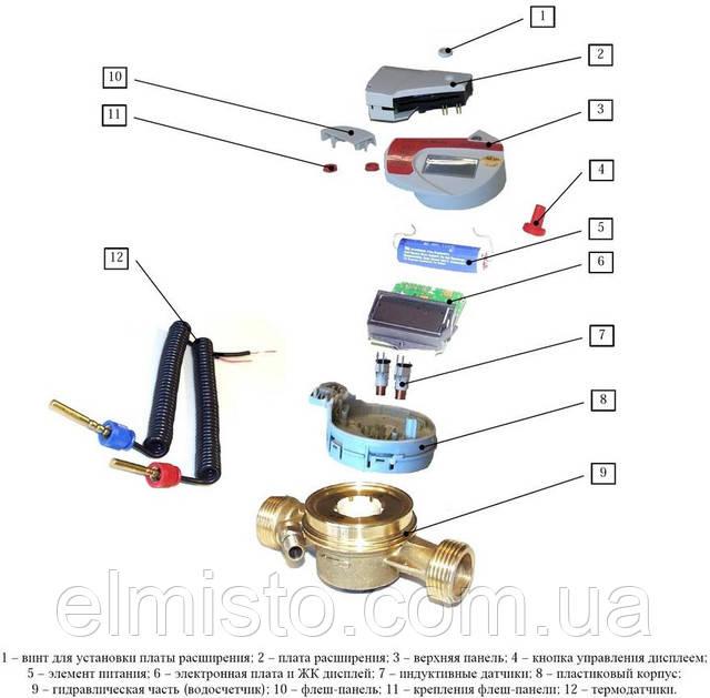 Теплосчетчик Integral-V MaXX в сборе