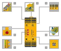 PNOZ Sigma Моніторинг аварійної зупинки, захисних огороджень, світлових завіс