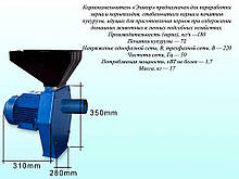 Електрокормоподрібнювач (вик.3) зернопоч.кукур. ТМ ЭЛЕКТРОМОТОР