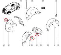 Подкрылки колёсных арок