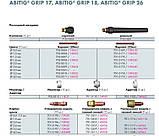 Сварочная горелка аргоновая ABITIG® GRIP 26 Abicor Binzel 8 метров, фото 3