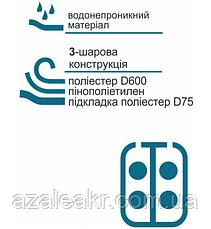 Кофр для удочек двухсекционный КВ-3б мягкий ( 1,20 м ), фото 3