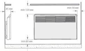 Электроконвектор 2000 Вт с механическим термостатом и штепсельной вилкой