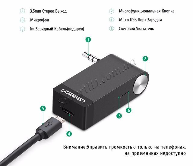 Беспроводной Bluetooth 4.2 приемник Ugreen 40757 с AUX выходом 3.5 мм с микрофоном для автомагнитол, дом.театров
