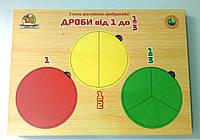 Дроби, диаметр 10 см (від 1 до 1/9) (укр)