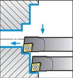 Схема обработки резцом S25S-SCLCR12