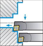 Схема обработки резцом S08K-SCLCR06